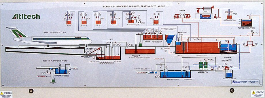 Atitech: impianto di Depur Padana Acque per trattamento acque e impianto di depurazione
